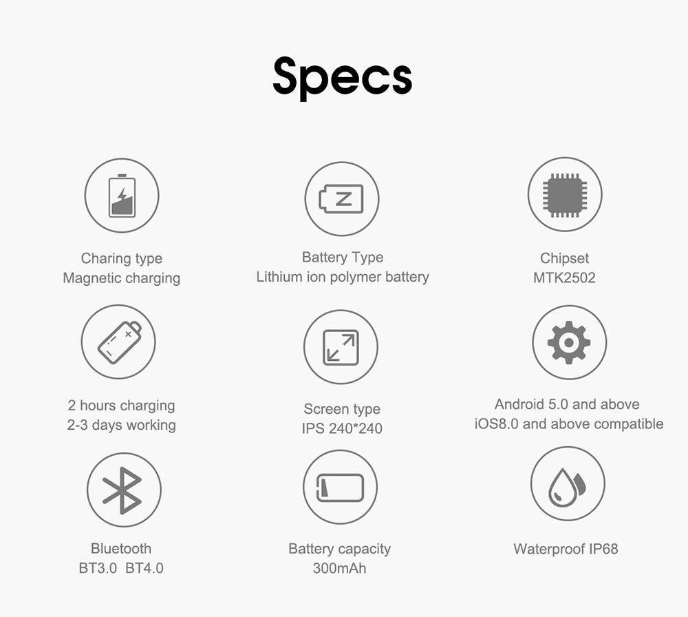 Specifications of GX Smartwatch